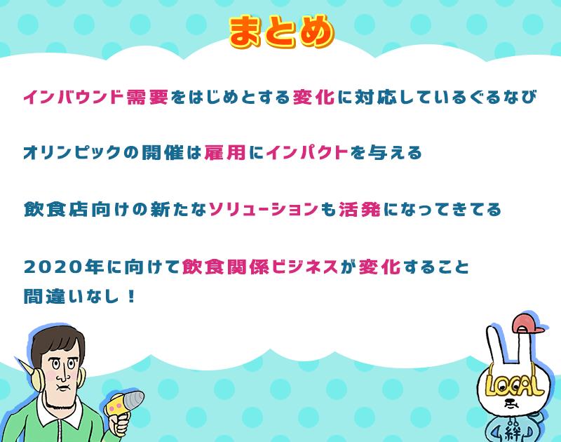 f:id:kakijiro:20151216174854p:plain