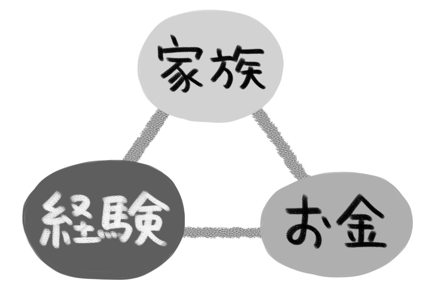 f:id:kakijiro:20160323113333j:plain