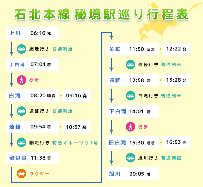 f:id:ryo_kato:20160323165824p:plain