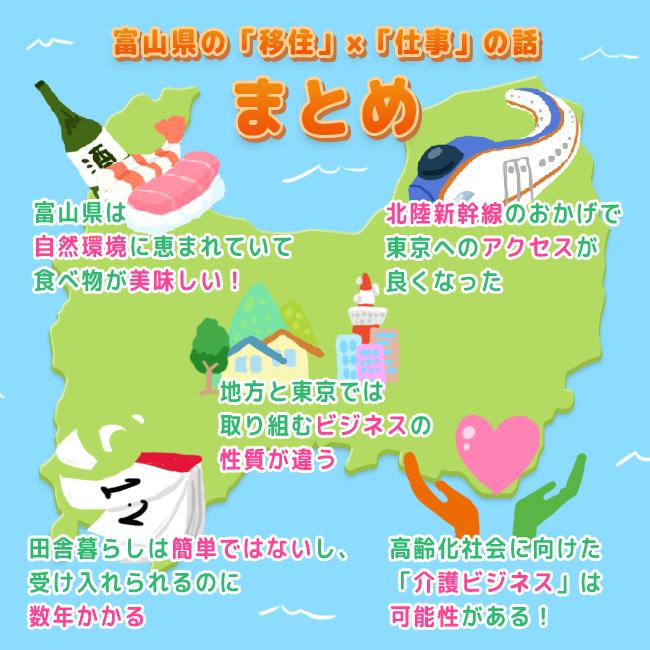 f:id:kakijiro:20160609190327p:plain