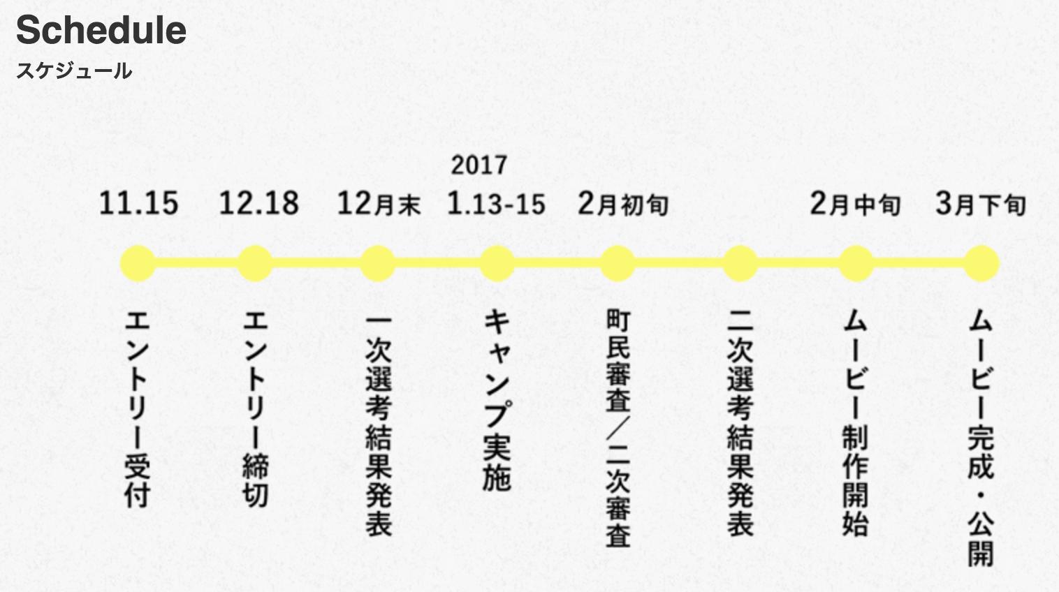 f:id:kakijiro:20161123155031p:plain
