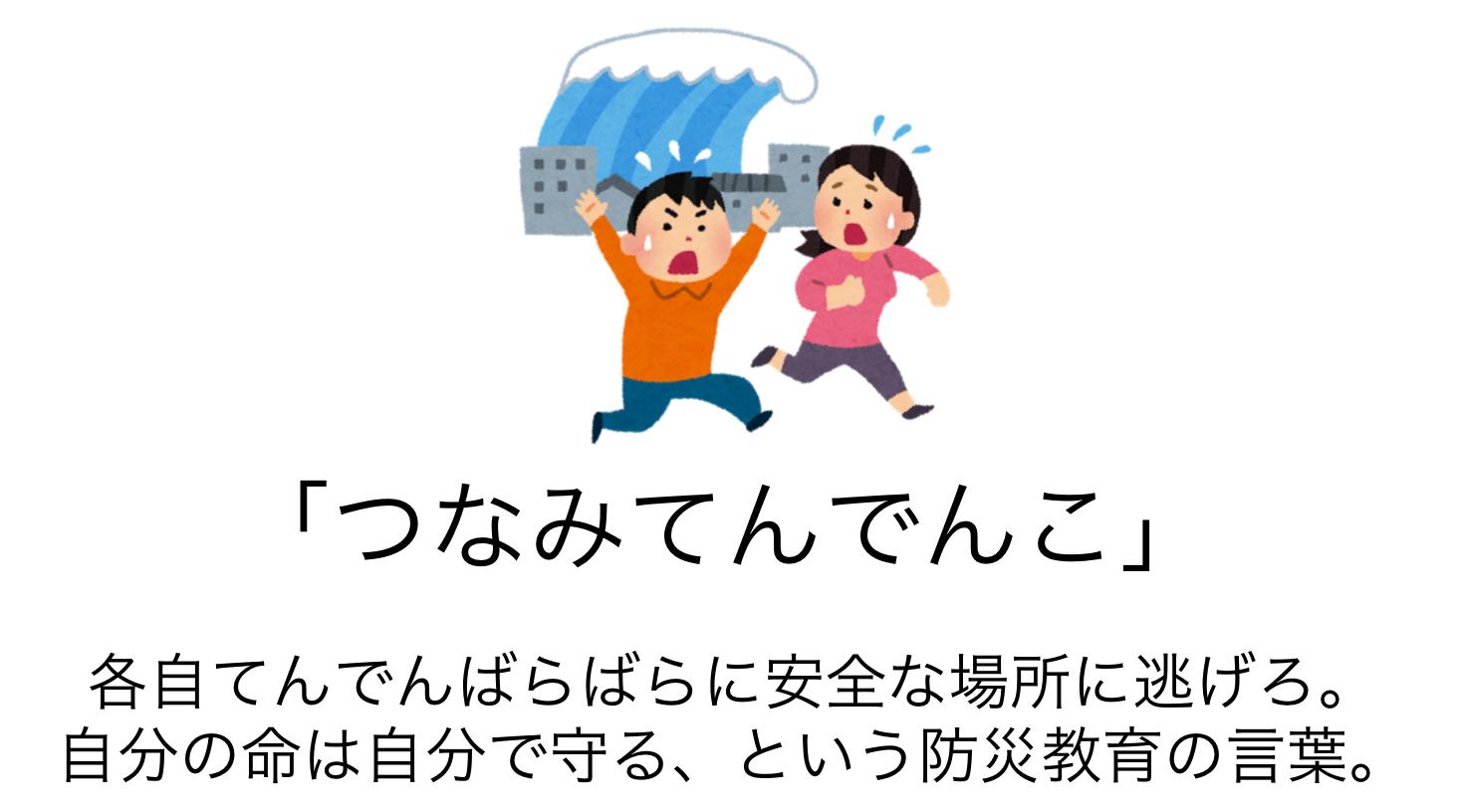 f:id:kakijiro:20170306035527p:plain