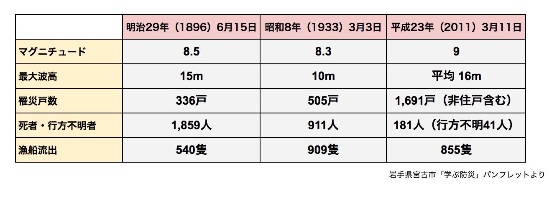 f:id:kakijiro:20170306061649p:plain