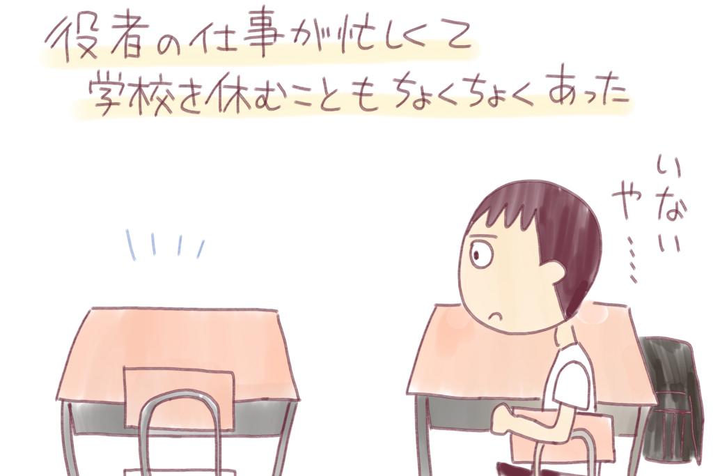 f:id:fushigishiatsu:20170728145150j:plain