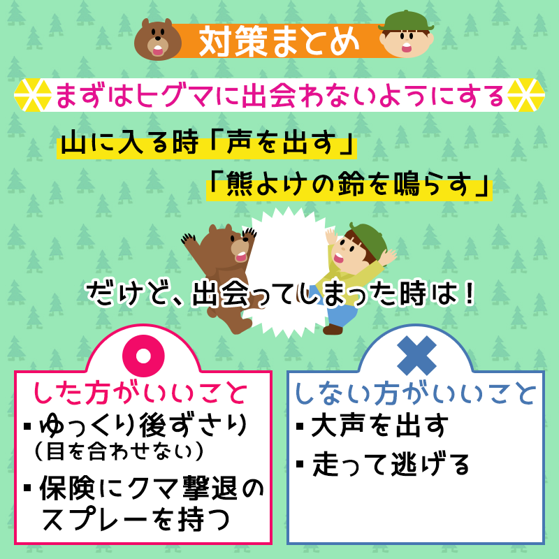 f:id:hirakocha:20171127213107p:plain