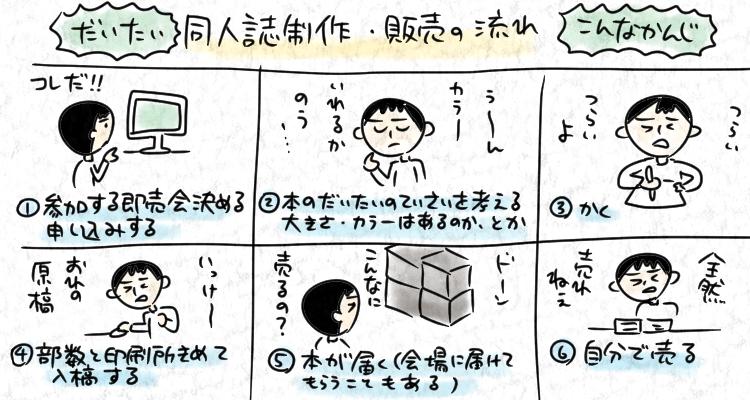f:id:fushigishiatsu:20171213134324j:plain