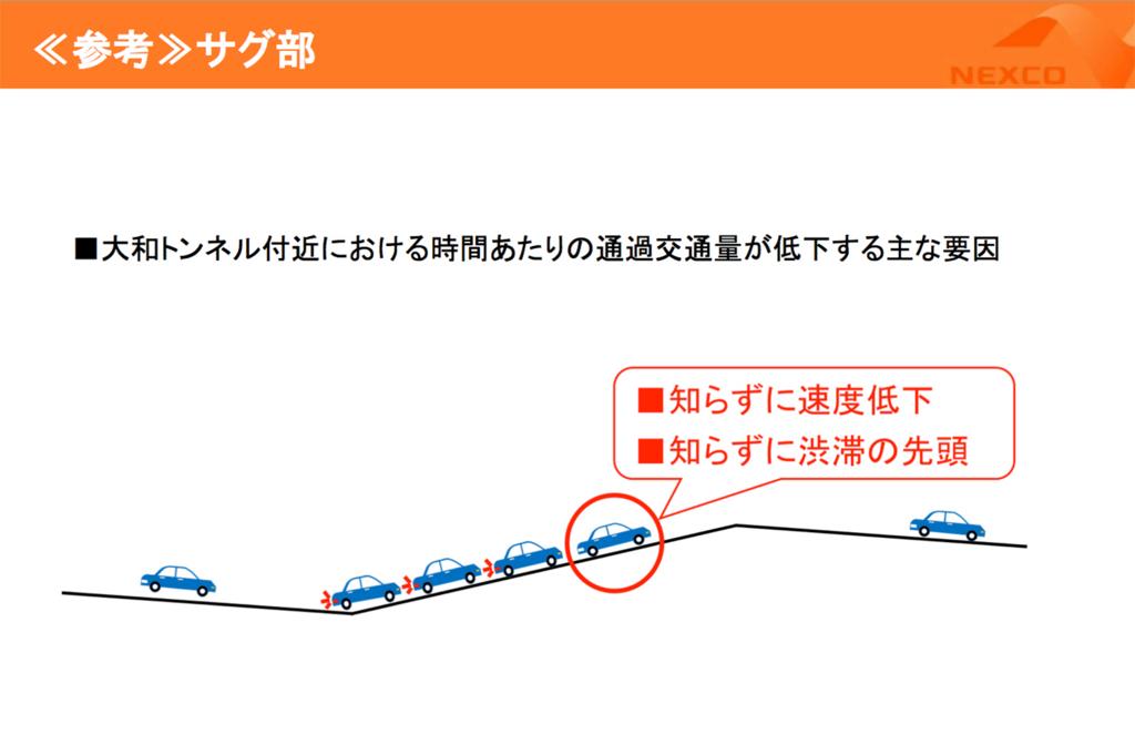 f:id:yto4410:20171220105249j:plain