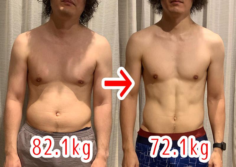 フィットボクシングで10kgダイエットできたので、お礼を言いに